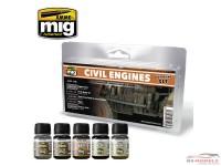 AMIG7146 Civil Engines Weathering set Paint Material