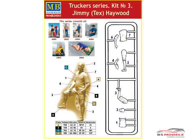 "MB24043 Jimmy (Tex) Haywood  ""Trucker series""  figure Plastic Kit"